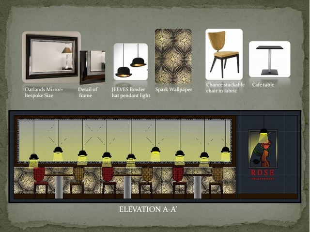 Elevation of a Cafe