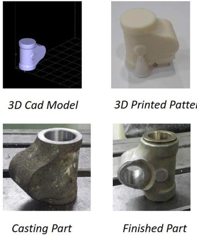 Casting Pattern 3D Printing