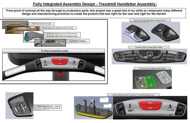 Fully Integrated Assembly Design - Treadmill Handlebar Assembly: