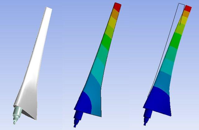 Wind Turbine CAD & CAE Development
