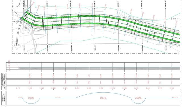Haul Road design & Longitudinal Section