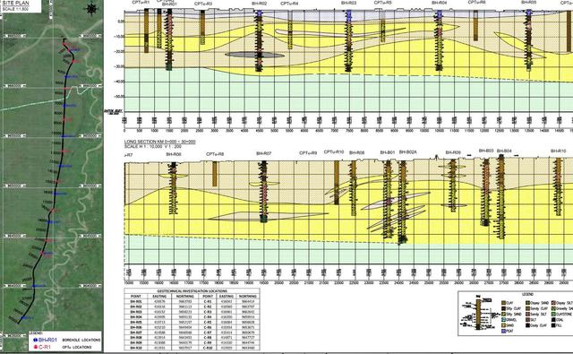 Plan & Geotechnical Section