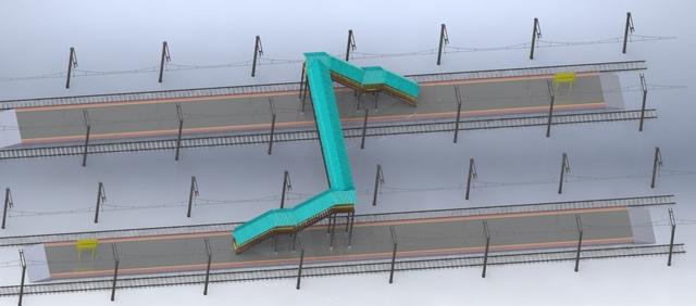 design of platform