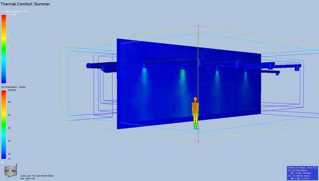 Thermal Comfort Analysis
