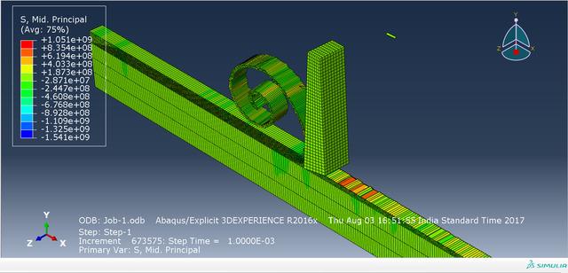 Machining Simulation -Abaqus
