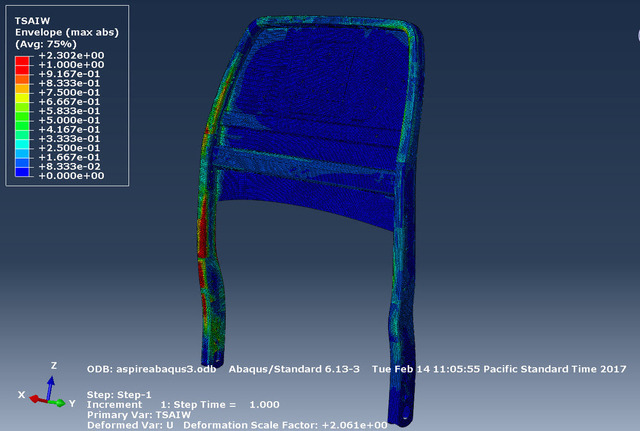Stress Analysis (FEA) on Aircraft seating