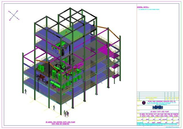 Recent 3D Modeling Projectes