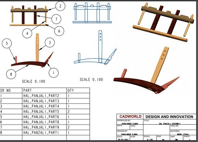 Antique agro tool model