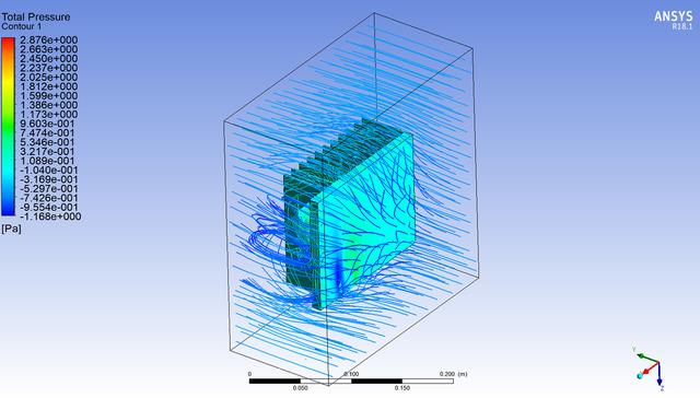 Flow Simulation of Heat Sink
