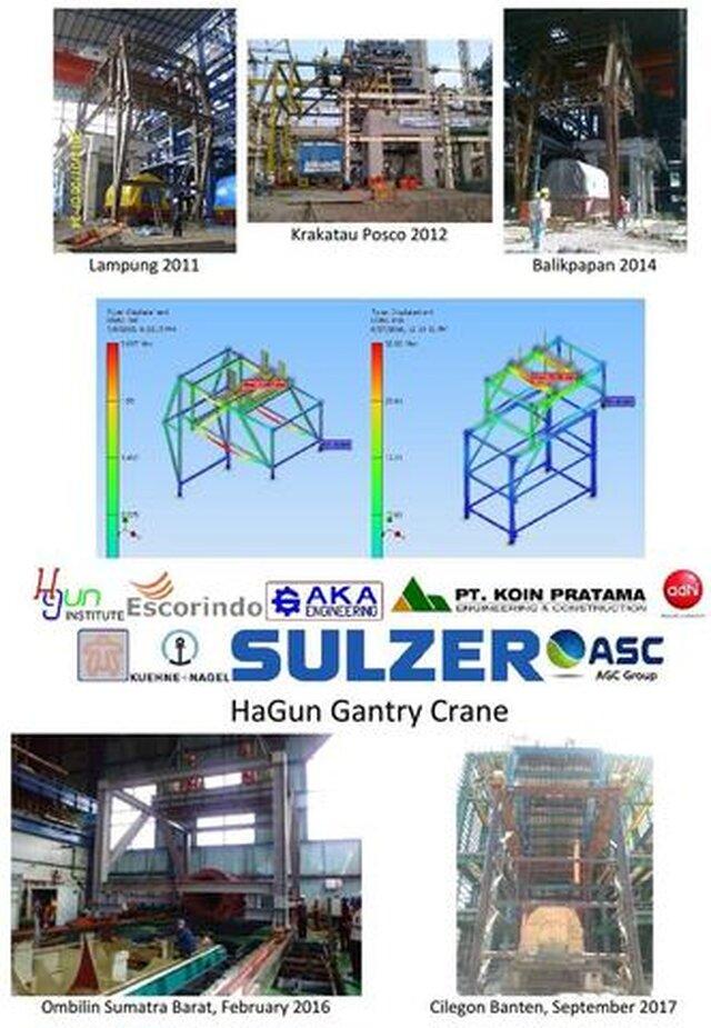 HaGun Gantry Crane
