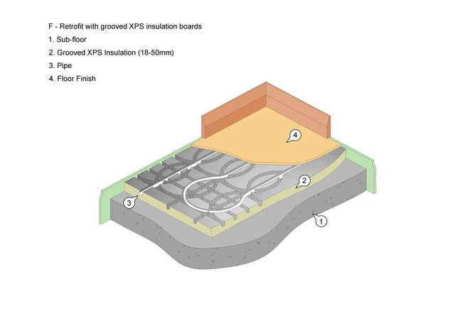 3D Cutaway floor heating
