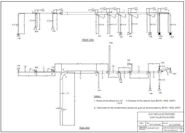 Duct Design details