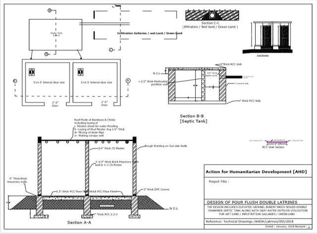 design-of-latrines-final