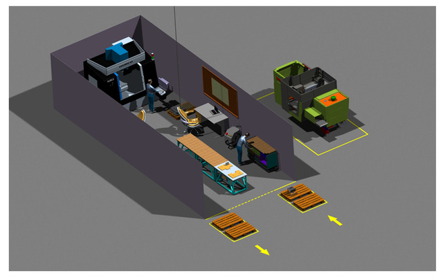 Layout of a Workshop