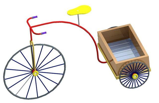 Garden Cycle Design