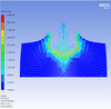 SPH Using ANSYS Autodyn