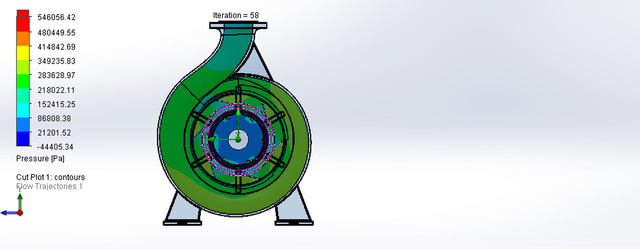Centrifugal Pump Flow Simulation