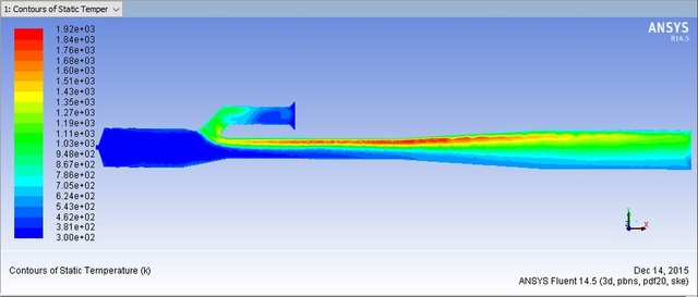 temperature distribution in pulse jet engine.