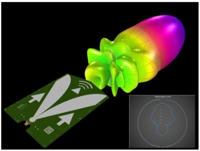 RFSpace Planar Ultra WideBand (UWB) 900 MHz to 12 GHz PCB Antenna