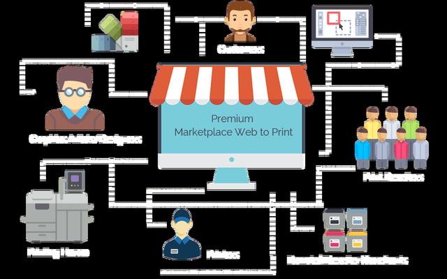 Premium Marketplace Solution