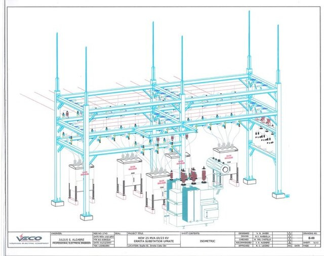 New 25 MV 69/23 KV Ermita  Substation Uprate
