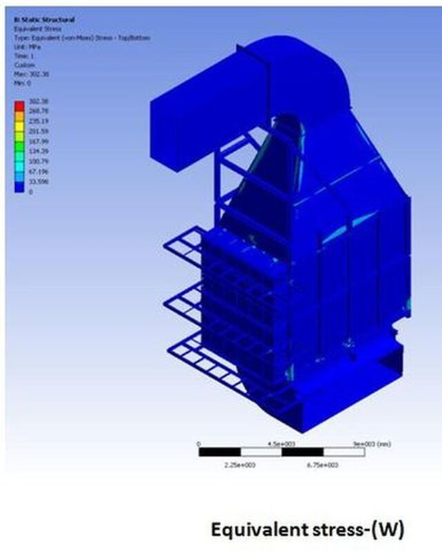 FINITE ELEMENT ANALYSIS OF HEATER STRUCTURE