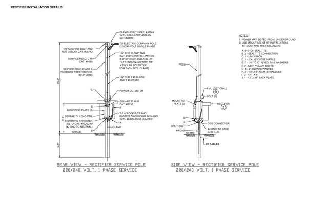Rectifier Installation Details