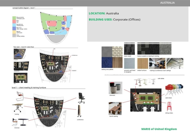 Autocad Design and Presentation