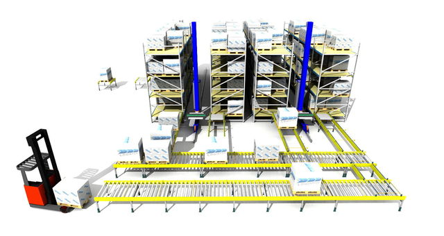 Visualization and animation of material handling equipment.