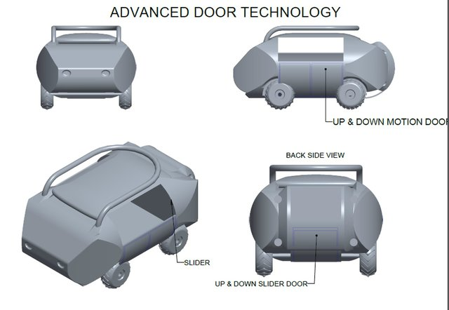 CAD Conversion for Future Products