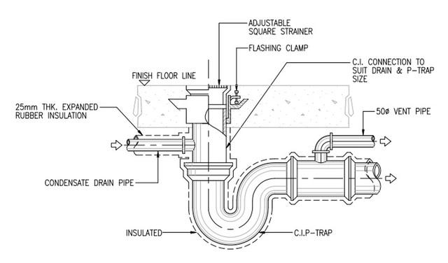 Mechanical HVAC Shop Drawing Details - download free 3D model by szafejr -  Cad Crowd | Hvac Drawing Details |  | Cad Crowd