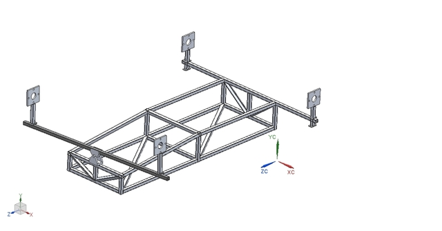 Torsion rig for Chassis validation