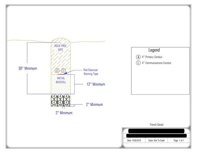 Subdivision Underground Electric Design