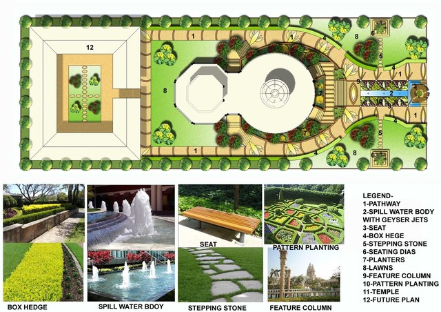 landscape designing of a temple