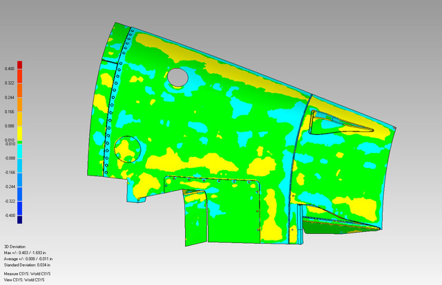 3D Surface Modeling and Inspection
