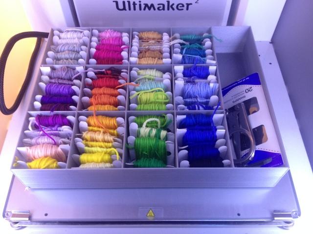 Thread Box
