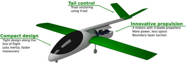 Trasgo: a new concept for a powerful electric aircraft