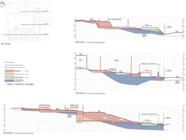Earthworks modelling