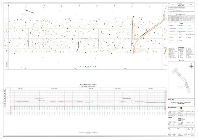 Topographic Data processing + Civil 3D work